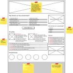 Skizze einer idealen Startseite für eine Ortsverbandswebsite